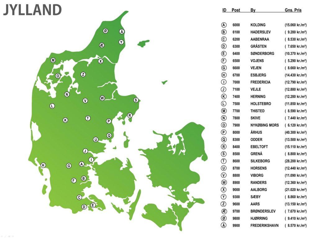 Beliggenhed byggegrund hus Danmark DK jylland