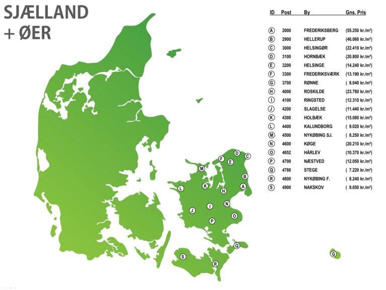 Beliggenhed byggegrund hus Danmark DK sjælland øerne