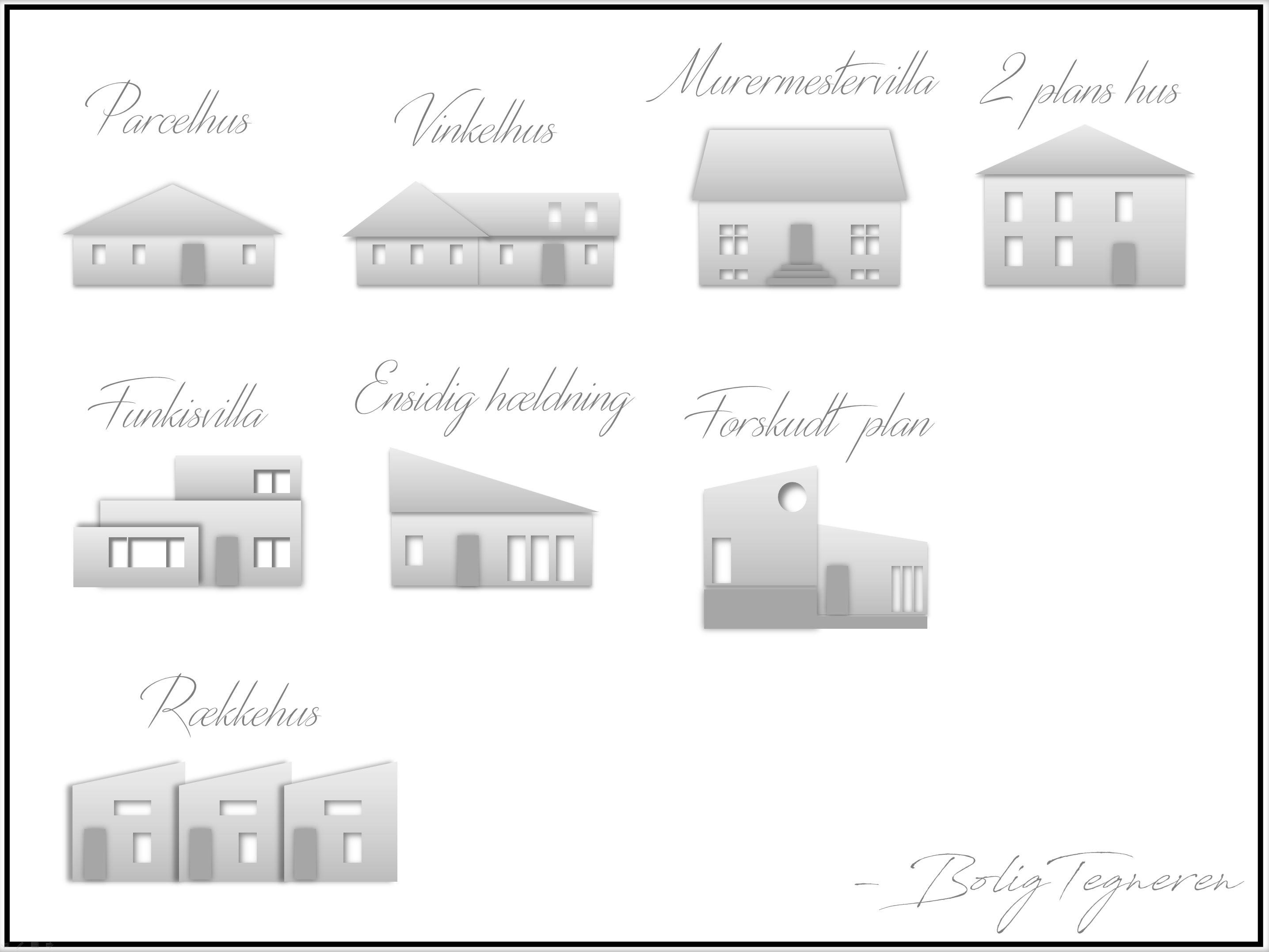Hustyper parcelhus vinkelhus murermestervilla 2 plan funkisvilla rækkehus forskudt ensidig